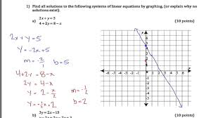 solving system of linear equations by graphing quiz