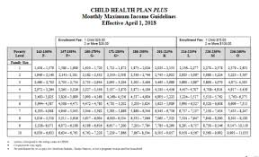 Medicaid Eligibility Income Chart 2015 Medicaid Buy In For Children With Disabilities Family
