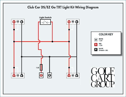 club cart battery wiring diagram wiring diagram libraries trailer lights wiring kit club car golf cart battery wiring diagramtrailer lights wiring kit club car