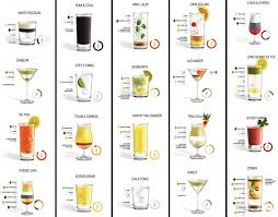 26 Rigorous Fruit Juice Combination Chart