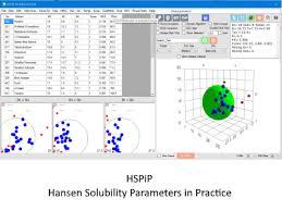 Hansen Solubility Parameters Hansen Solubility Parameters