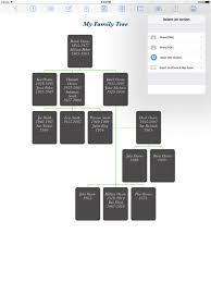 Family Tree Builder App Price Drops