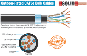 cat 6 cable specifications cat6 cable specifications plenum cat6 criteria for 10 100 1000baset ethernet applications extreme outdoor gel filled uv rated plenum cat 5e cable perfect for extreme weather conditions
