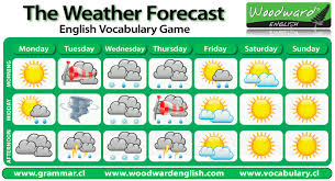 Weather Prediction Chart Weather Forecast English Vocabulary Game