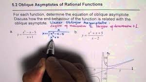 how to find equation of oblique asymptote and end behaviour