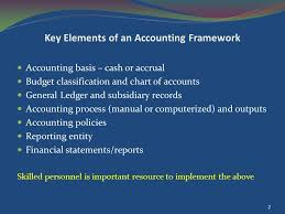Chart Of Accounts Policy Sailendra Pattanayak Fad International Monetary Fund Ppt