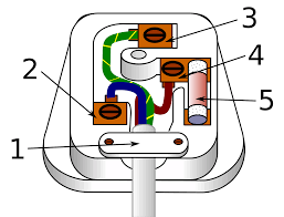 how to wire a 3 pin plug mmk electricians dublin inside of a plug