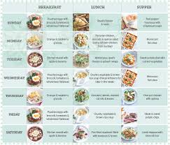 Healthy Meal Chart To Lose Weight Healthy Diet Plan January 2016 Recipes Bbc Good Food
