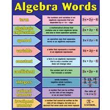 Algebra Words Anchor Chart Teaching Math Math Lessons