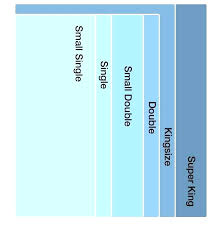 size of double bed sizes bed double bed size standard double bed sizes bed size chart