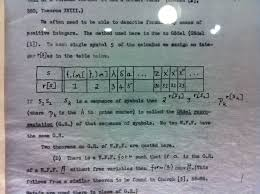 systems of logic based on ordinals alan turing s princeton turing s dissertation