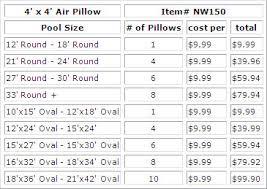 Pool Filter Size Chart Faqs Pc Pools