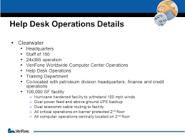help desk operations details