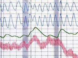 Modesto Polygraph Lie Detection Merced Manteca