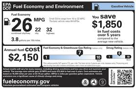 How To Figure Out Gas Mileage New Gas Mileage Window Stickers Dot Head Ray Lahood Explains Them