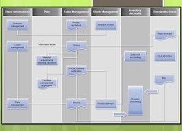 best images of swim lane diagram visio example   visio swim lane    visio swim lane diagram template