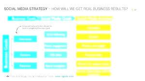Free Digital Marketing Strategy Template