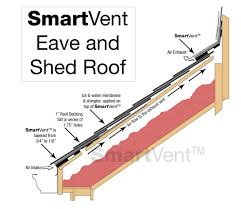 smartvent eave and shed installations