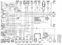 1968 camaro wiring harness diagram with blueprint pics at 1968 68 camaro painless wiring harness diagram 1968 camaro wiring harness diagram with blueprint pics at 1968 camaro wiring diagram