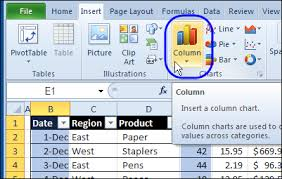 Create A Chart In Excel 2010 Create Excel Chart With Shortcut Keys Contextures Blog