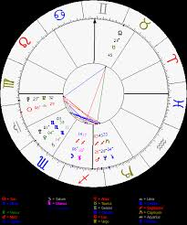 Degrees In Astrology Chart My Star Chart Rising Sign Is In 22 Degrees Virgo Sun Is In
