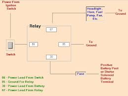 headlight relay wiring diagrams relay wiring