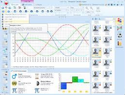 Free Biorhythm Chart Biorhythms Calculator 2020 Software Free Biorhythm Charts