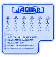 jaguar classic c type mini 1955 fuse box block circuit breaker jaguar classic c type mini 1955 fuse box block circuit breaker diagram