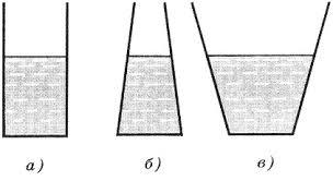 Физика Книга для учителя класс iii четверть Глава  Практические приложения физики