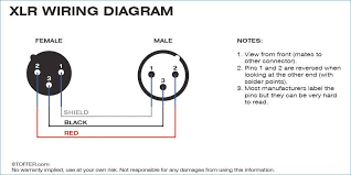 dmx cable wiring diagram connector wiring diagram option dmx connectors diagram wiring diagram expert dmx cable wiring diagram connector