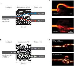 Inverse Design Photonics Aydin Publishes Article In Nature Photonics News Events
