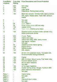 2012 ford f 650 fuse box diagram 2012 wiring diagrams