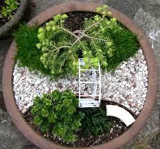 Zen Garden Designs For Small Spaces Lawn Garden Lawn And Garden What Is A Zen Garden With