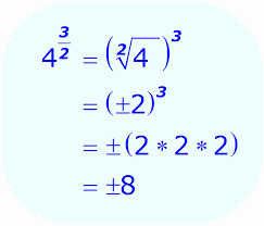 gallery of simplifying square roots with variables calculator inspirational simplify square root fractions calculator human anatomy