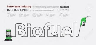 Petrol Station Layout Design Biofuel Typographic Pump Nozzle Creative Design Fuel Pump Icon