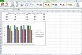 Insert 3d Clustered Column Chart Excel Make A Chart In Powerpoint And Excel