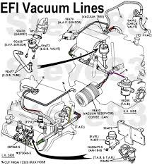 1996 dodge ram wiring diagram for radio 1996 discover your 1987 jeep cherokee wiring diagrams