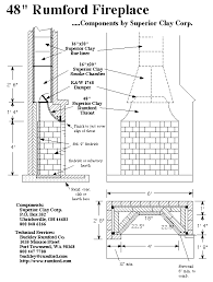 image result for standard sizes for fireplace firebox