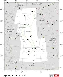 Solved In The Constellation Below Named Bootes What Is