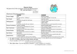 Passive Chart Passive Chart English Esl Worksheets
