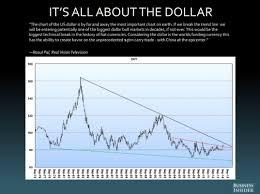 Freedom To Beat Wall Street Bluemound Asset Management