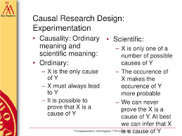 Design Research Meaning Ppt Exploratory Research Design Powerpoint Presentation