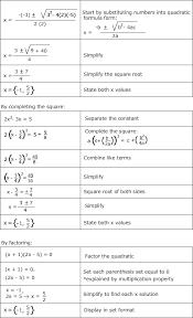 Formula Chart Algebra 2 Solving Quadratic Equations Quiz
