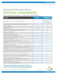 Dragon Medical Practice Edition 1 And 2 Feature Comparison