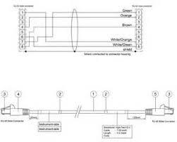 rj db adapter pinout diagram rj wiring diagram on ekf ether to rs232 wiring diagram rj45