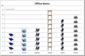 What Is A Pictograph Chart Excel 2010 Pictograph Graph With Pictures