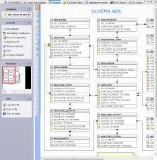 Database Tools For Mysql Sql Server Postgresql Sqlite