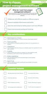 Project Management Checklist Template Excel Cloud Based Project Management Free Project Management Checklist