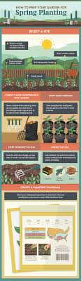how to prep your garden for spring planting