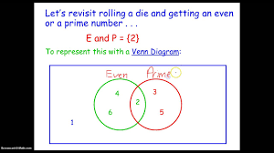 Ap Statistics Probability Venn Diagram Ap Stats Probability Unions And Intersections Youtube